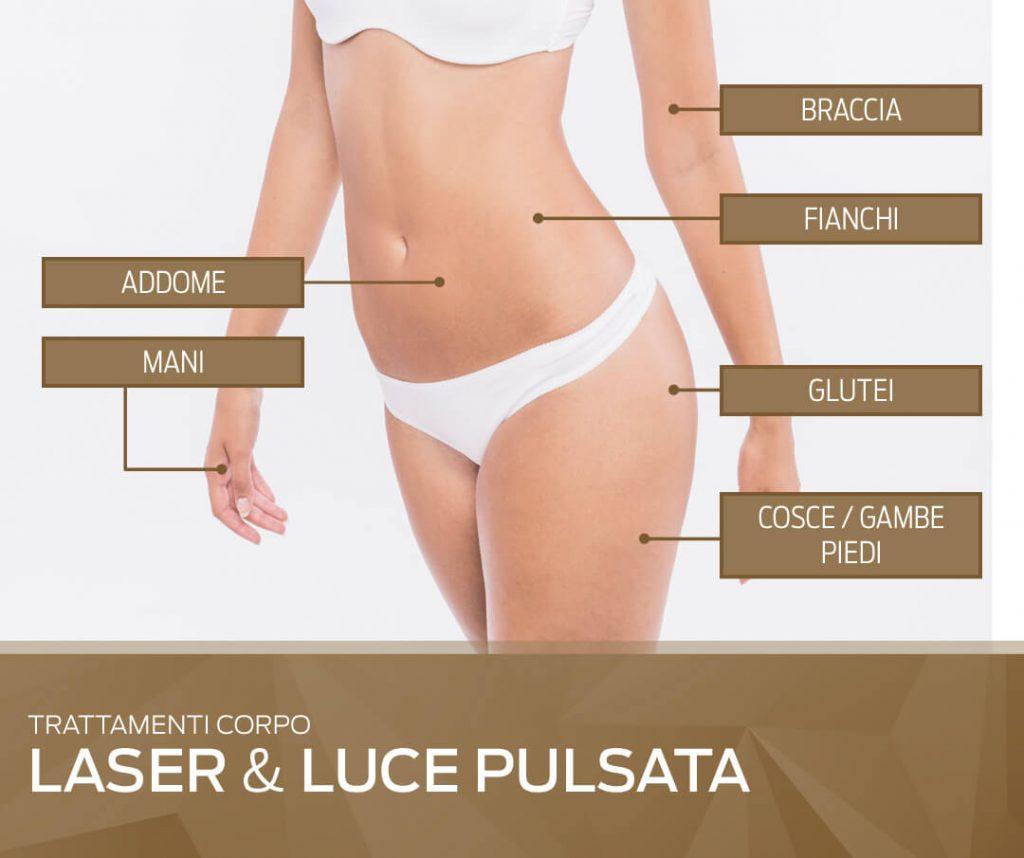 laser-luce-pulsata