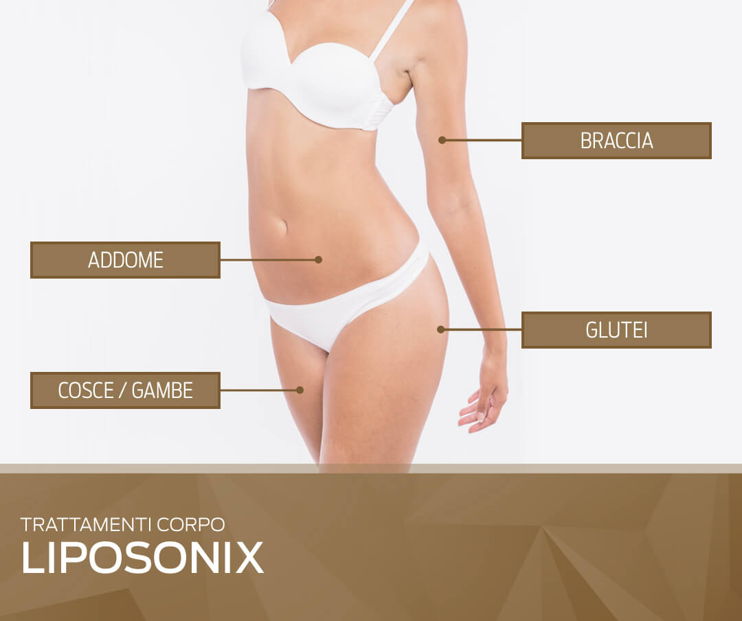 liposonix-cellulite