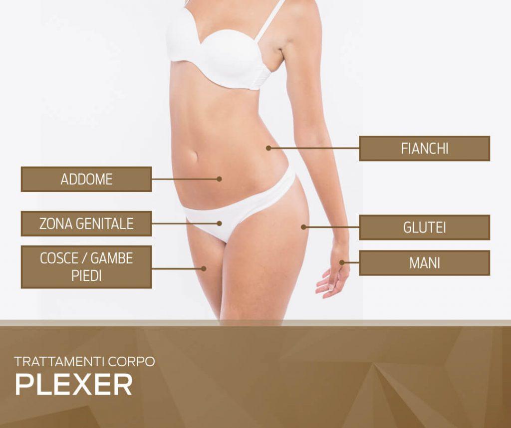 plexer