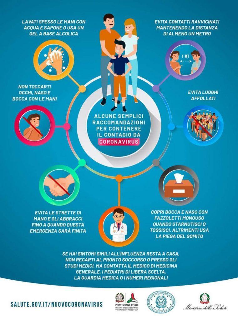 dieci cosse da fare per evitare infezione da coronavirus